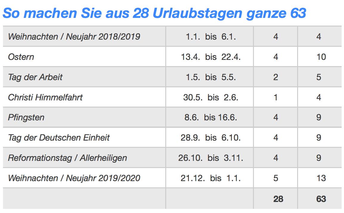 brueckentage-2019